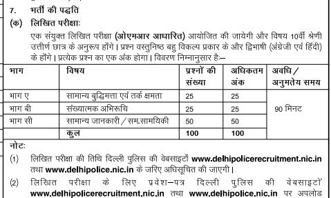 Delhi Police Exam Pattern In hindi