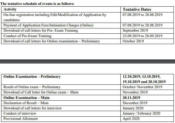 IBPS PO 2019 Notification Download PDF Important Dates