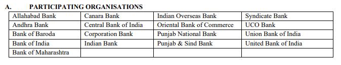 IBPS PO 2019 Notification Download PDF Important Dates