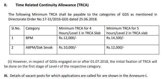 Karnataka GDS Recruitment 2019 Salary